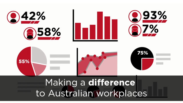 A still frame from the video SWA - Making a difference to Australian workplaces